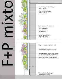 Sistemas de jardines verticales y cubiertas vegetales - F+P Mixto
