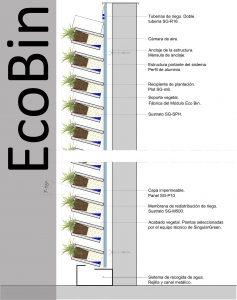 Sección Jardín Vertical EcoBin