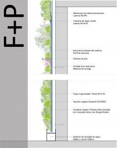 Sistemas de jardines verticales y cubiertas vegetales - F+P