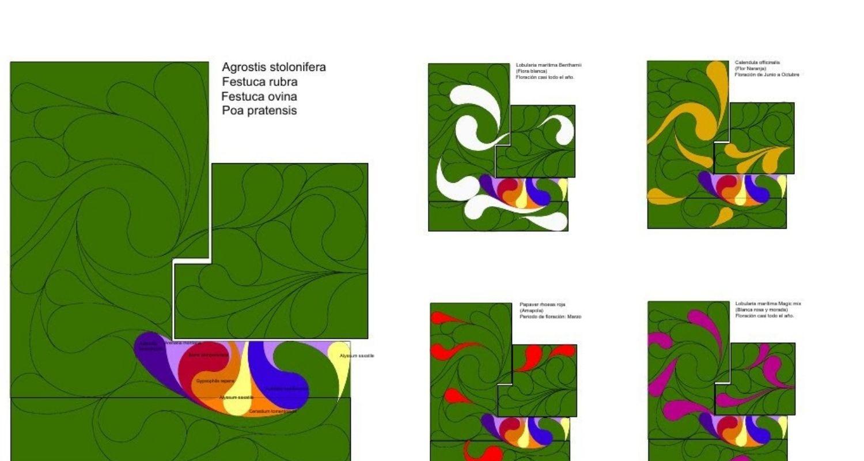Diseño de una cubierta vegetal