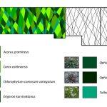Propuesta de diseño de jardin vertical